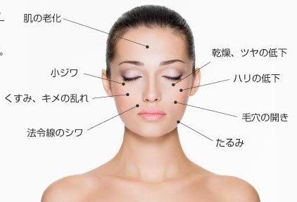 アーバンクリニックblog | 名古屋市地下鉄伏見駅すぐの美容皮膚科